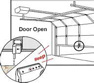 Link Garage Door Opener Parts Garage Door Opener Parts Sky Link Compatible Home Business Security