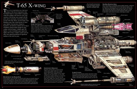 at at cross section star wars cross section x wing