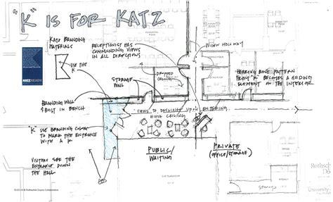 Of Pittsburgh Katz Mba Fees by Katz Brc Rothschild Doyno Collaborative
