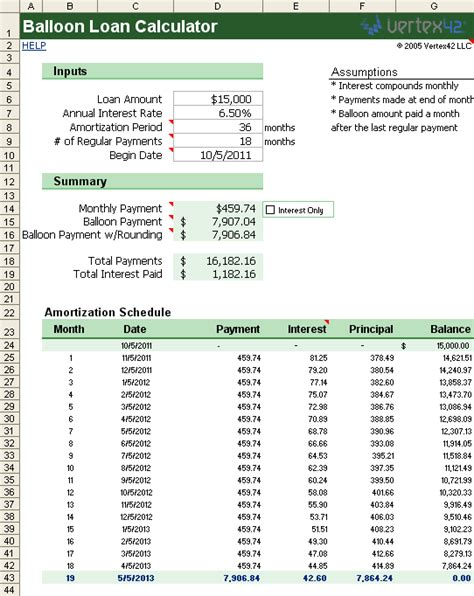 Free Balloon Loan Calculator For Excel Balloon Mortgage Payment Loan Payment Chart Template