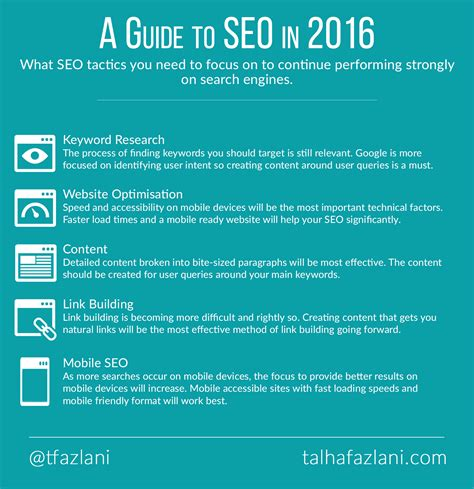 Seo Guide 2016 by A Guide To Seo In 2016 Entrepreneur Marketing