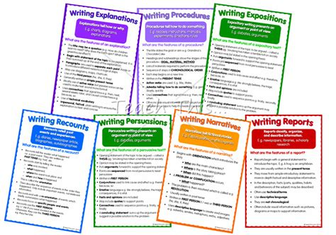 Types Of Essay Writing Exles by Text Type Charts Portrait Printable Alphabet Grammar Writing And Reading Resources