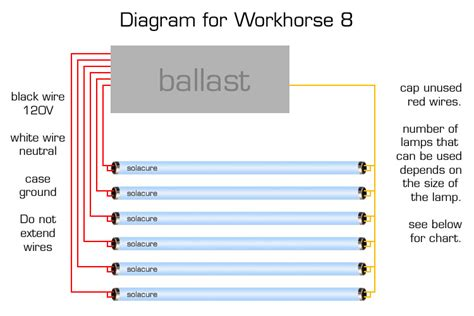 workhorse 8 diagram