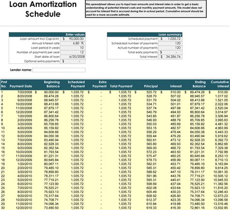 loan schedule template loan amortization schedule excel template auto loan