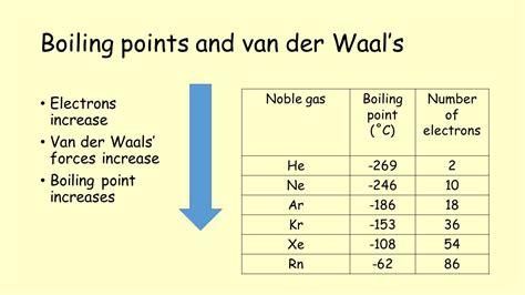 Boiling Points Starter Spot The Errors Ppt