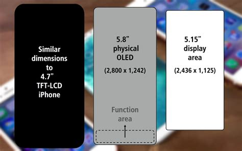 x iphone screen size the next iphone could make apple s retina display even better the verge