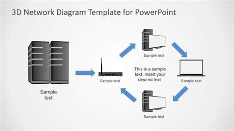 wan powerpoint templates
