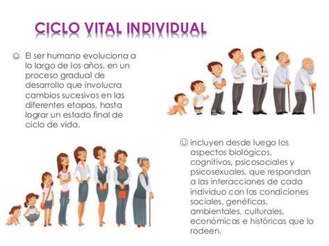 el ciclo de vida del ser humano para colorear imagui ciclo vital humano etapa pre 5 a 241 os y escolar 6 12