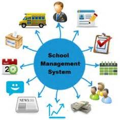 web based school management system erp is intended to help the school to maintain school