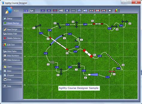 design software training agility course designer