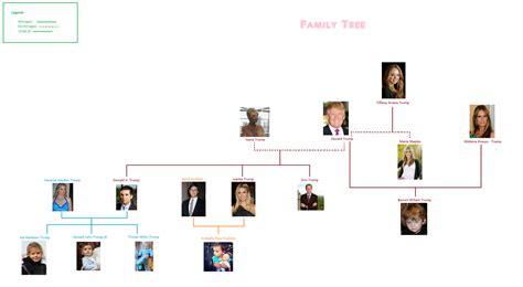 donald trump family tree trump family oktober 2012