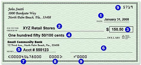 What Happens When You Write a Check?   Bankrate.com