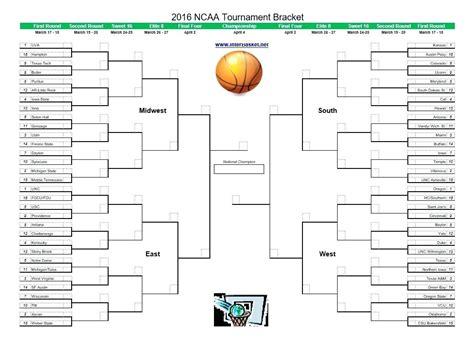 brackets templates march madness template