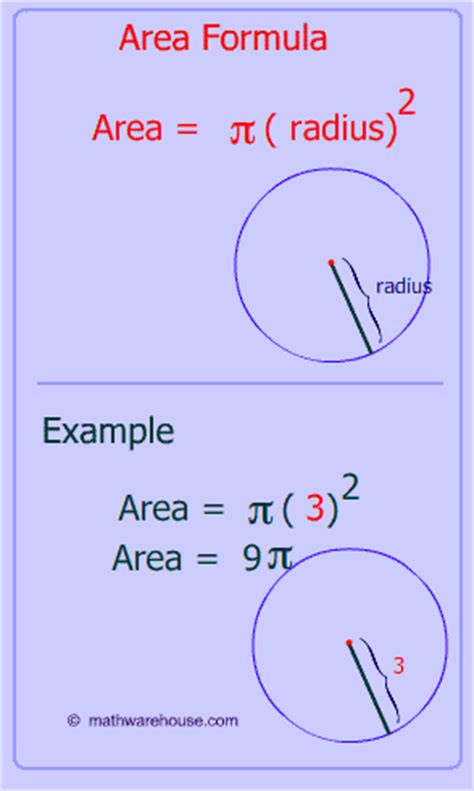 area calculater area of a circle formula geometry lessons circle formula math and gre math