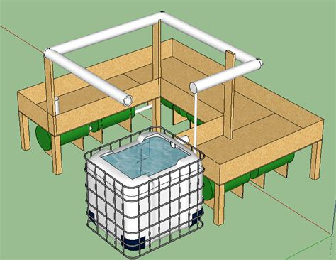backyard aquaponics plans getting started with aquaponics