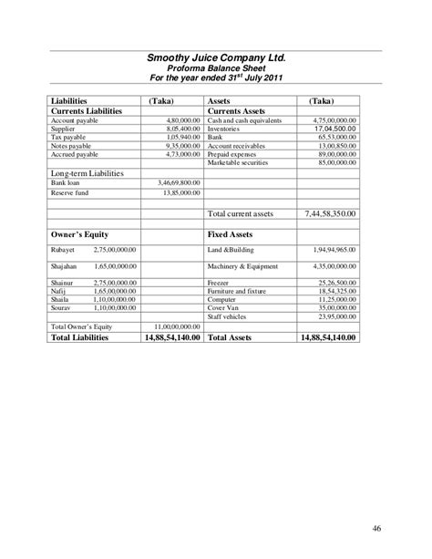 cash flow format for private limited company business plan smoothy juice