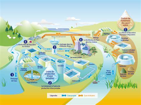 bureau d 騁ude environnement bretagne cpenvironnement 35 ǁ bureau d 233 tudes en environnement et