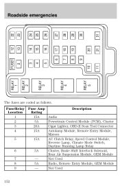 1999 Ford F150   Owner Guide 1st Printing - Page 154