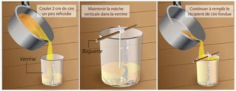 Comment Fabriquer Des Bougies Maison by Fabriquer Des Bougies D 233 Coration