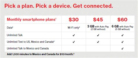 verizon refreshes its prepaid smartphone plans with more