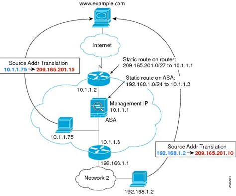 Mode S Address Lookup Cisco Transparent Mode Route Lookup Network Engineering Stack Exchange