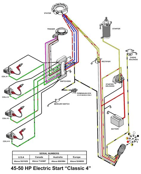 evinrude rectifier wiring diagram wiring diagrams wiring