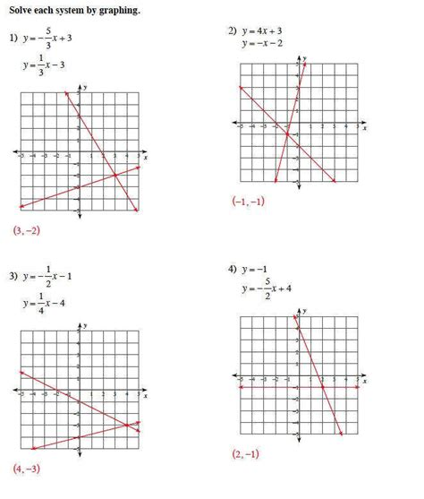 Graphing Systems Of Linear Inequalities Worksheet