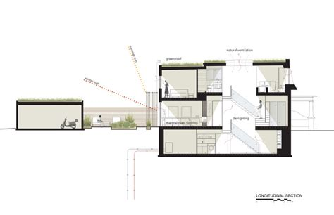 Longitudinal Section Architecture through house dubbeldam architecture design archdaily