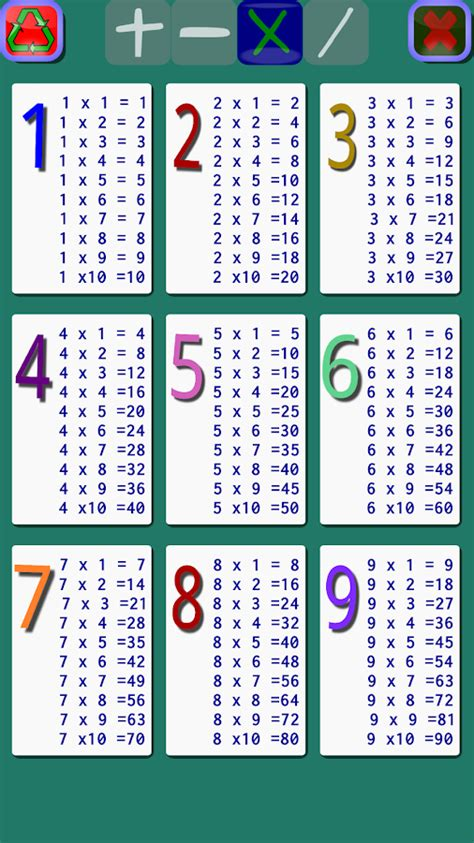 ways to learn your multiplication tables number names worksheets 187 easy multiplication chart free
