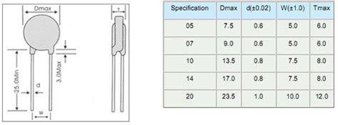 ceramic capacitor msds tantalum capacitor msds 28 images br c 3v 5000mah hotsale rechargeable aaa lithium battery