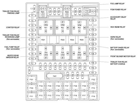 2007 ford f150 fuse box diagram 2008 f150 fuse box location wiring diagram with description