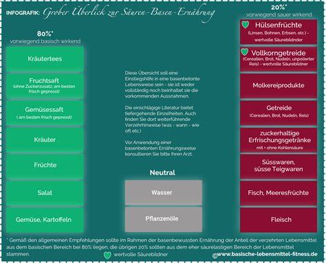 basische ernährung tabelle basische lebensmittel tabelle die faustformel basisch