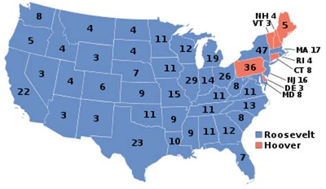 united states presidential election, 1932