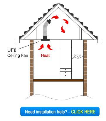 room to room ventilation system diy roof fans ventilation system to keep you cool sydney