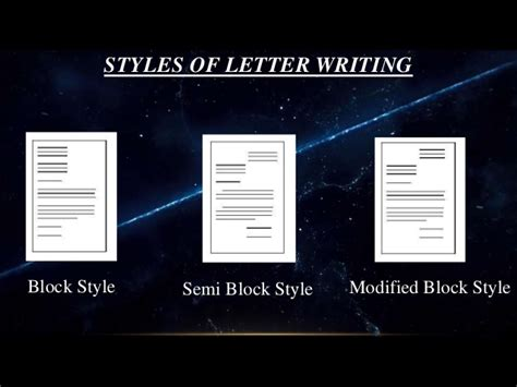 Kinds Of Business Letter And Its Definition letterss and its types letter sles applications