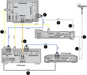 wiring diagram for sony cdx gt66upw wiring get free image about wiring diagram