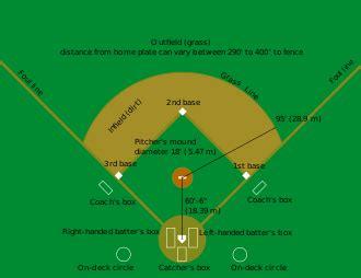 baseballfeld wikipedia
