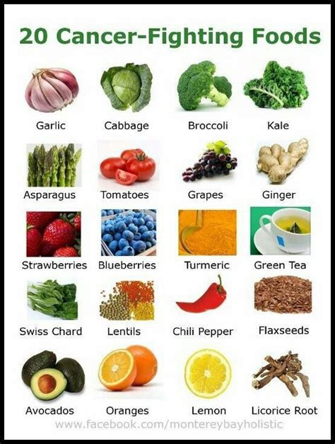 Breast Cancer Detox Diet by 20 Cancer Fighting Foods You Should Be Infographic