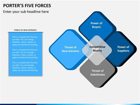 Porter S 5 Forces Powerpoint Template Sketchbubble Porters 5 Forces Template