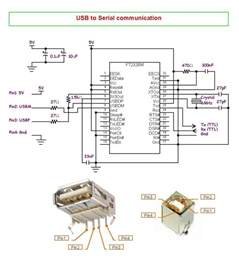 usb cable wiring scheme usb
