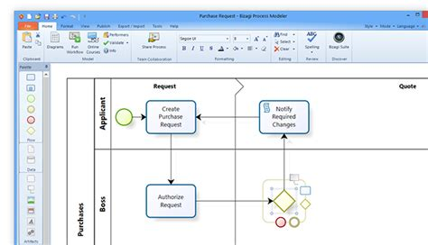 bpmn diagram tools free bizagi process modeler easy to use and free process