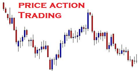 video price action trading strategies daily price action price action strategies retracement levels emas and