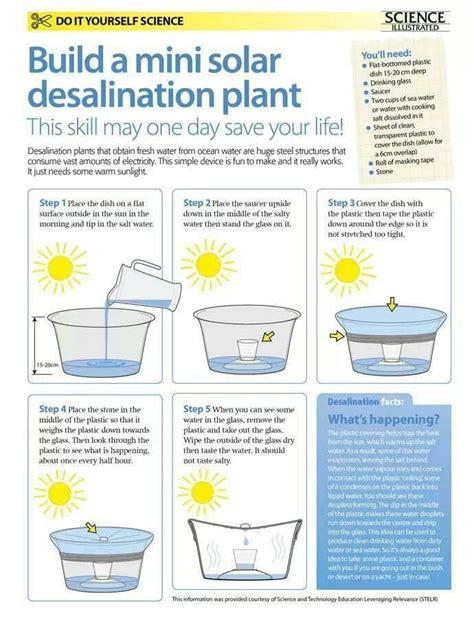 salt water desalination kits mini solar desalination plant self reliance pinterest
