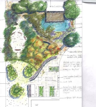 design your own home and garden design your own garden garden ideas and garden design