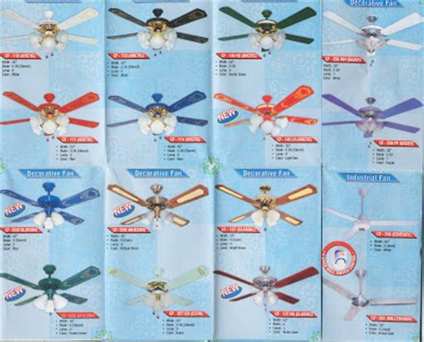 Mixer Maspion electronic market alaska ceiling fan