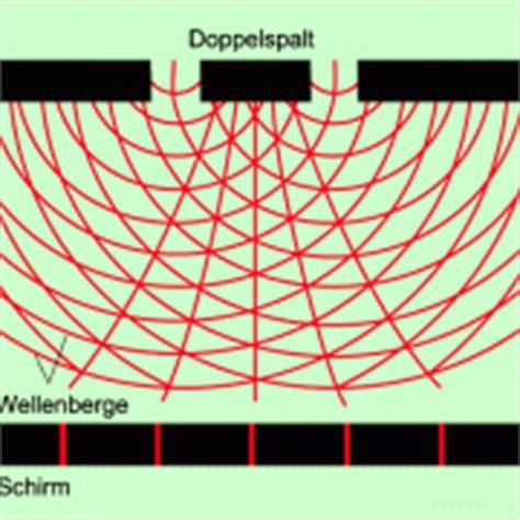 lichtbeugung am gitter interferenz am gitter in physik sch 252 lerlexikon lernhelfer