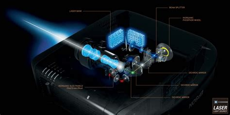 optoma projector l light red epson powerlite pro l1505 l1500 laser projectors