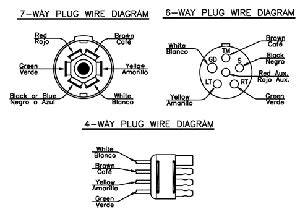 trailer light wiring diagram 4 pin7 pin for 7 wire techunick biz
