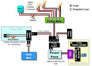 mobile grid solar power system wiring diagram wire diagrams easy simple detail ideas general