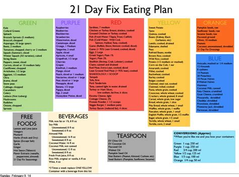 printable daniel plan shopping list sle meal plan grocery shopping list for the 21 day fix